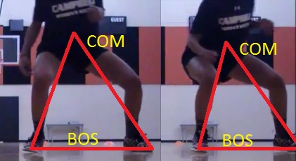 COMBOS1